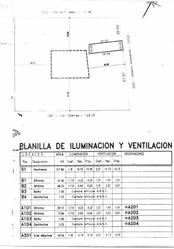 echeverria 872 - of comercial · ubicación logística perfecta