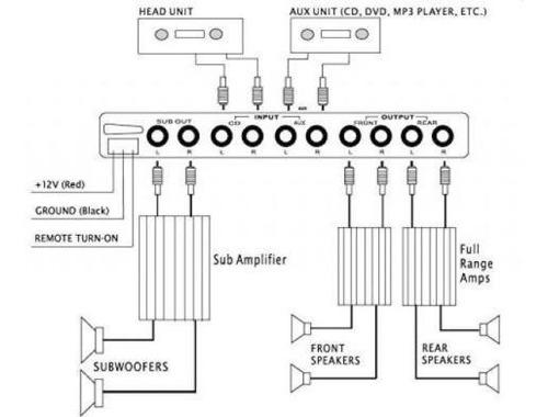 ecualizador para audio