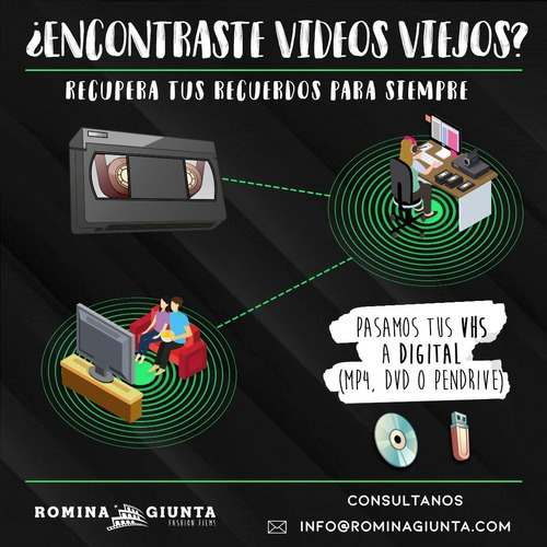 edición de video - fotografía - diseño y animación