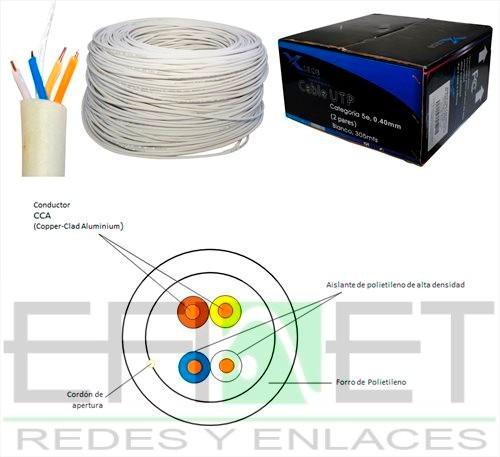 efi-acccable12  - bobina blanca de red por rollo