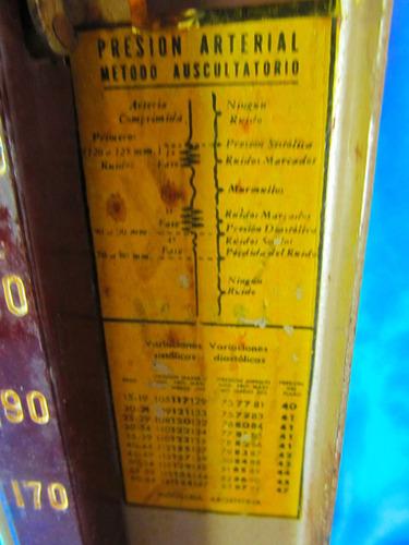 el arcon antiguo tensiometro made in usa  caja original 254