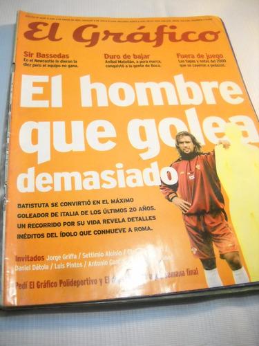 el grafico argentina 2000/01 n 4236 a 4245(5)