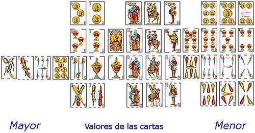 el truco venezolano  - manual de instrucciones pdf