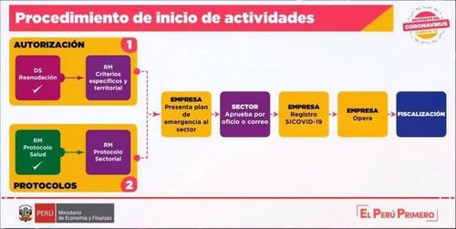 elaboración de plan sicovid 19 - ssoma