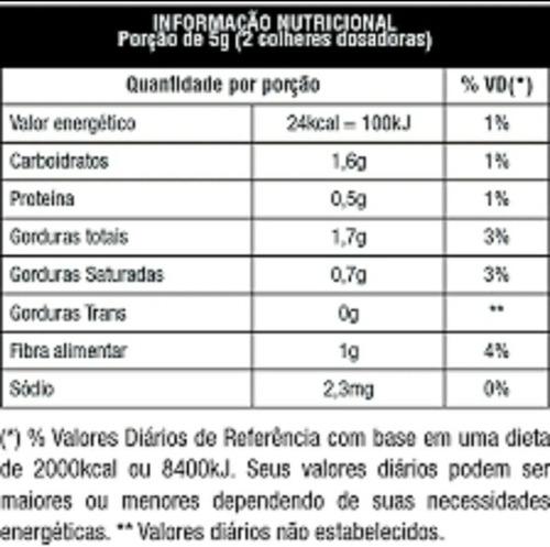 elaboração 01 tabela/informação nutricional