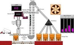 electricidad y automatizacion industrial