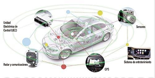 electricidad y electronica automotriz