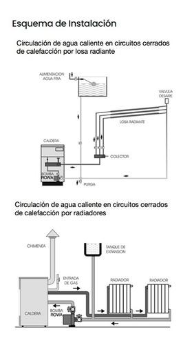 electrobomba rowa 7/1 220v circuladora caldera calefaccion