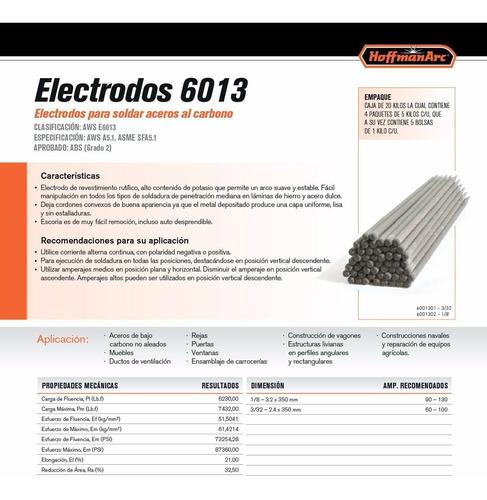 electrodo 6013 hoffman arc 3/32 (iva incluido)