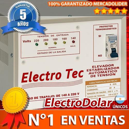 electrodolar presupuestos reparaciones dolar