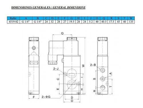 electroválvula namur genebre 5 vías 24v art. 4519
