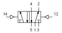 electrovalvula neumatica 5 vias 2 posiciones 24 vdc