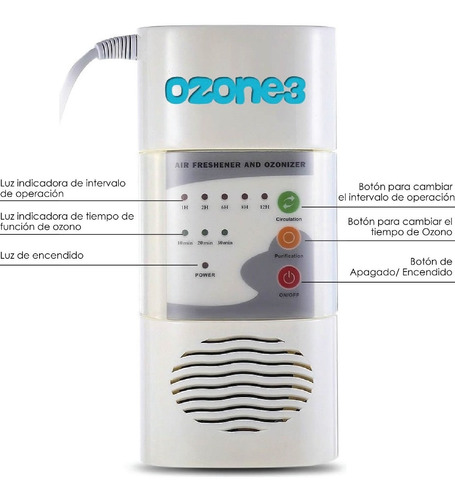 eloriginal generador de ozono purificador de aire mata virus