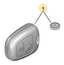 emisor carcaza llave peugeot 207 1.4 hdi