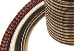 empacadura amianto cordones laminas telas y cintas aislantes