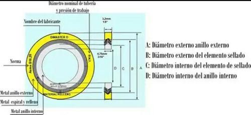 empacaduras espirometalicas ( flexitalicas ) varias medidas