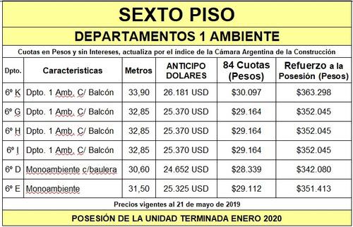 emprendimiento virrey cevallos 435 caba posesión enero 2020. monoambientes apto profesional. anticipos desde u$s 25.000 y hasta 84 cuotas en pesos desde $ 28.000 por mes