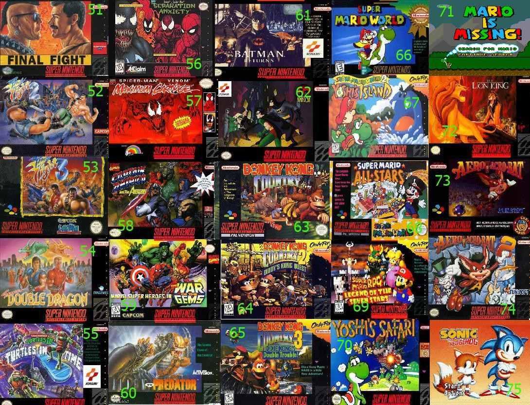 Super Nintendo Juegos Rom Descargar Almaikamun Ga