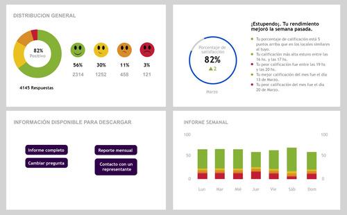 encuestadores de satisfacción para encuestas y estadísticas