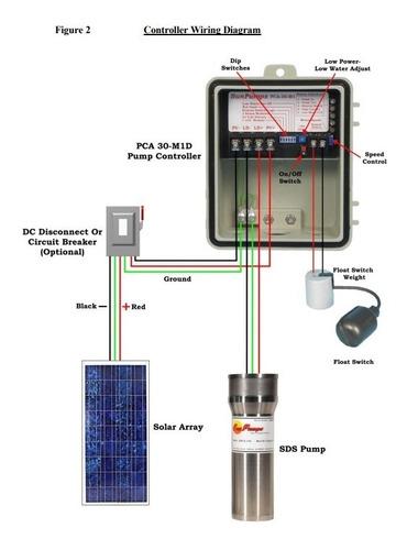 energia bomba solar sumergible agua carga dinámica de 30m