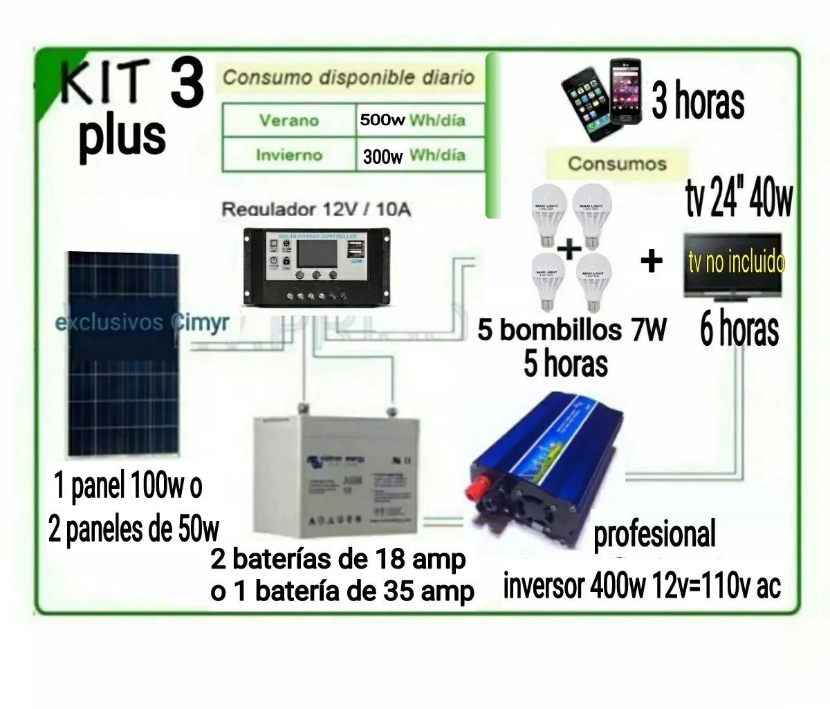 Energia Electrica Gratis Kit Solar Planta Tv Panel Luz Etc