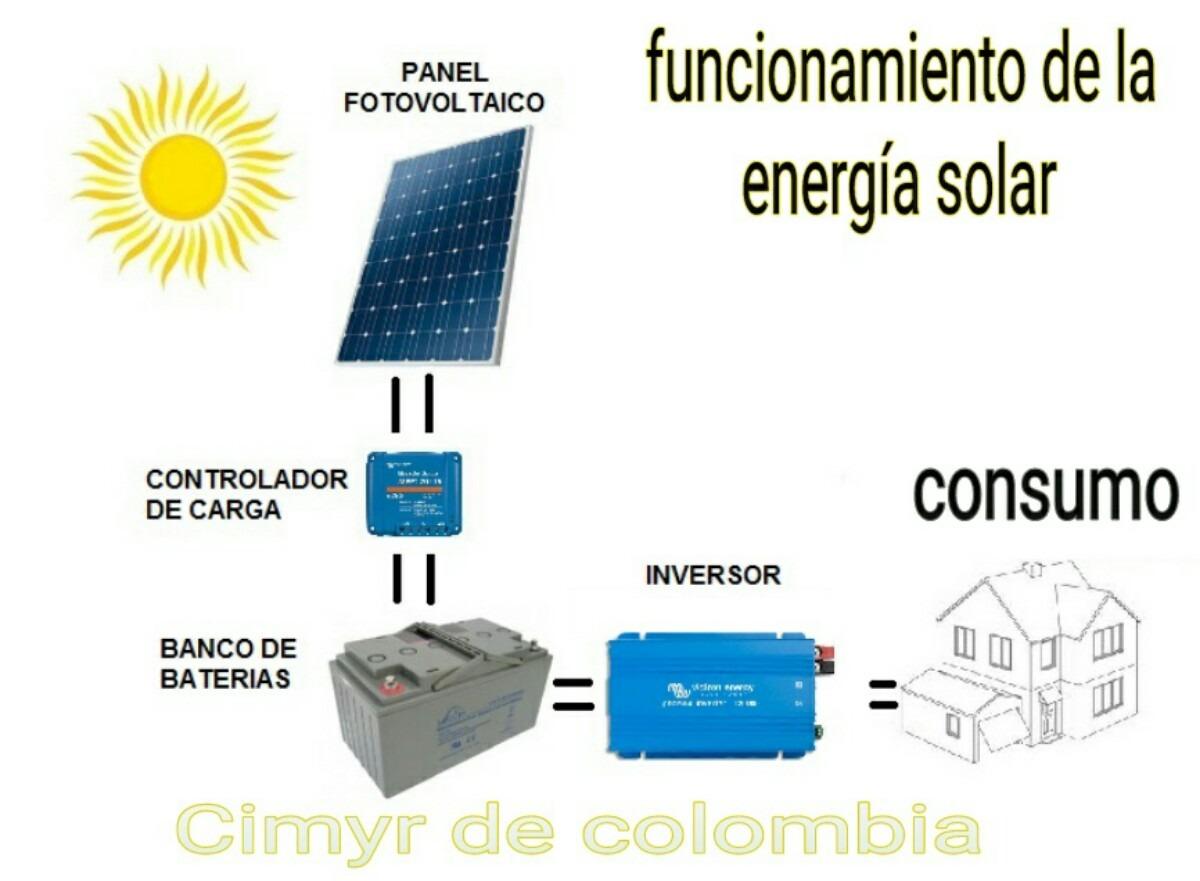 Energia Gratis Kit Planta Solar Bateria 26a Panel Tv Luz