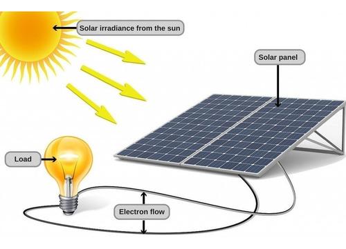 energía solar panel solar
