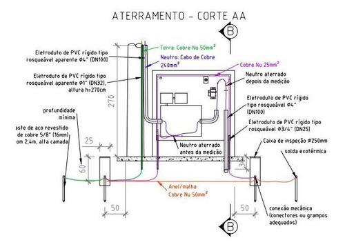 engenheiro eletricista: projetos, spda, entrada energia, etc