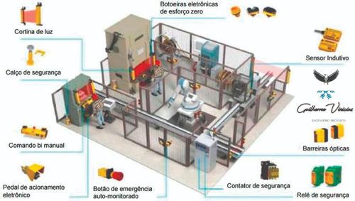 engenheiro mecânico para pr e região / laudos e art