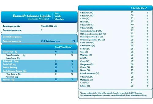ensure advance - 15 und. x 237 ml. sabores surtidos
