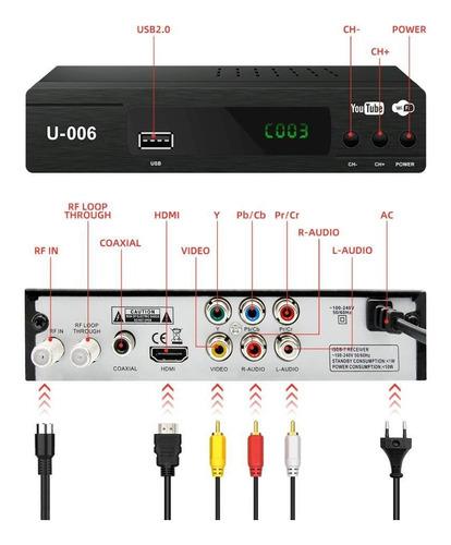entrega inmediata sintonizador digital isdb-t apagon analog