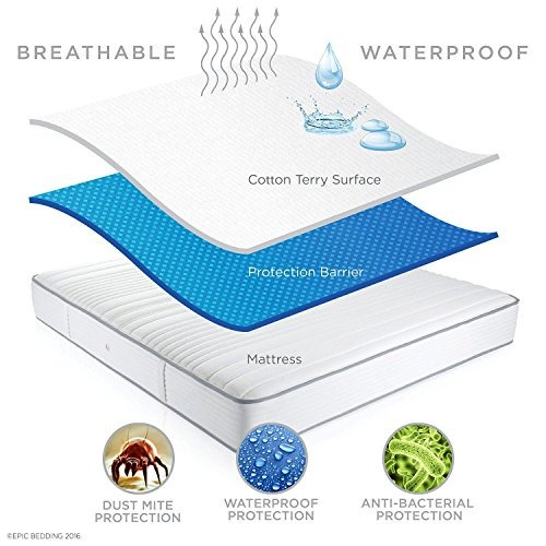 epic bedding mattress protector - superior smooth mattress