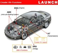 escaner automotriz multimarcas launch cr7+ abs+airbag+motor