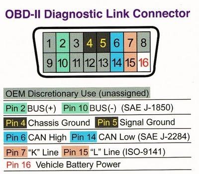 escaner automotriz usb elm327 profesional 2016 verificentros