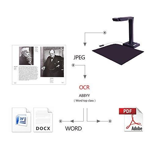 escáner czur p/libros y documentos p/mac y windows