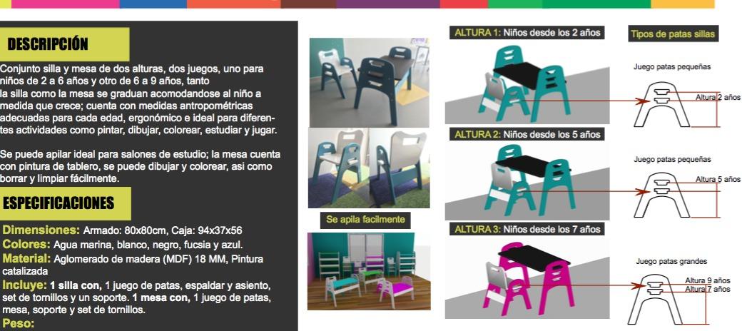 Escritorio para ni os grew silla y mesa rosado y blanco for Medidas sillas ninos