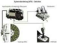 especialistas sistema easytronic corsa y meriva módulos