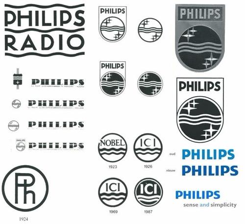 esquema antigo rádio philips 06 rb 275/00p via email
