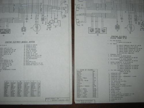 esquema de circuito electrico moto hunter y moto vamos r 95