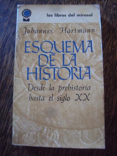 esquema de la historia de la prehistoria a siglo xx hartmann