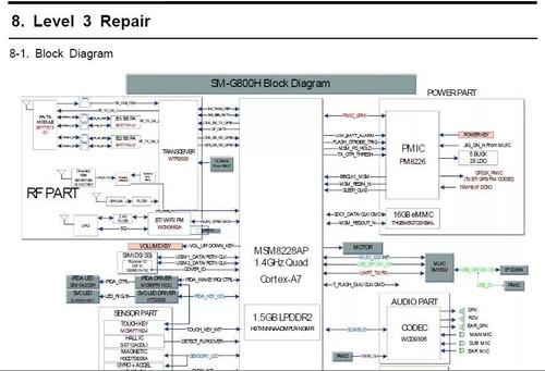 esquema elétrico celular k350  dicas de reparo download