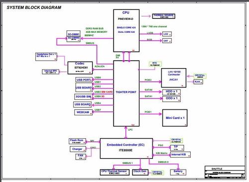 esquema elétrico em pdf notebook positivo 71r-a14ie4-t820
