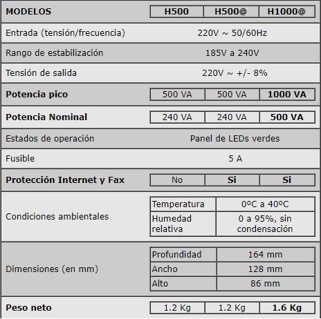 estabilizador tensión atomlux h1000 @ 1000va 3 salidas 220v