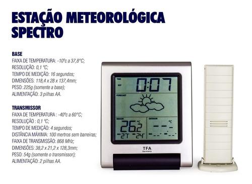 estação meteorológica alemã spectro tfa