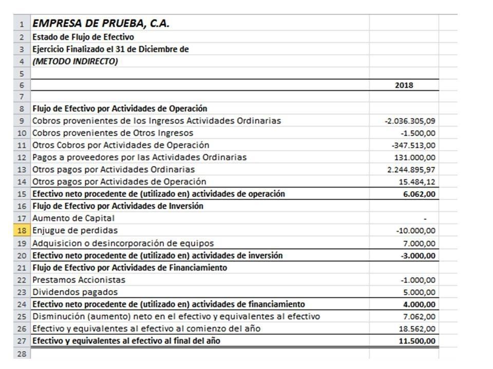 Estado De Flujo De Efectivo nic 7 Excel 5000 en Mercado Libre