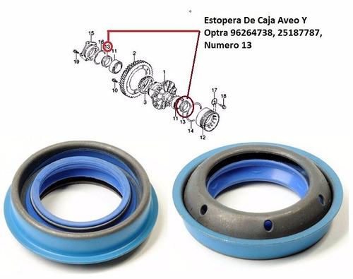 estopera tripoide caja century/ celebrity/ cavalier(mex) 2.8