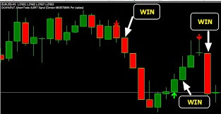 Commodity forex online trading broker daytrader