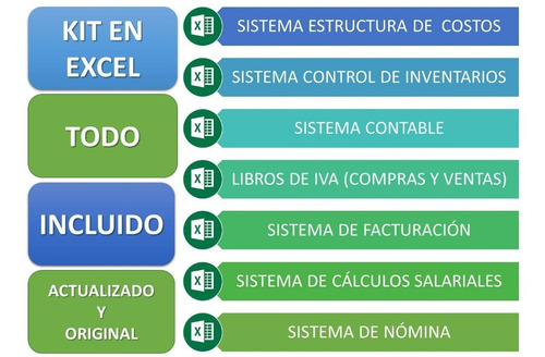 estructura costos +facturación+inventario+contabilidad 4x1