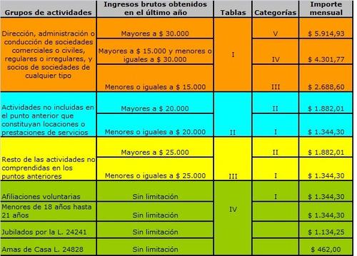 estudio contable - impuestos, sueldos, balances