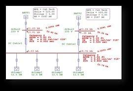 estudio de arco eléctrico